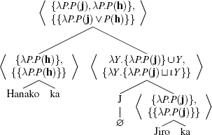 Uegaki | A unified semantics for the Japanese Q-particle ka in ...
